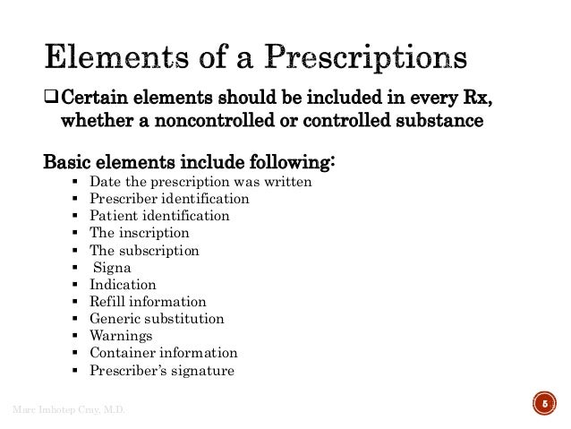 Medical Abbreviations on Pharmacy Prescriptions