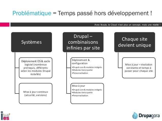 Pres démo drupal_ikoula Slide 3
