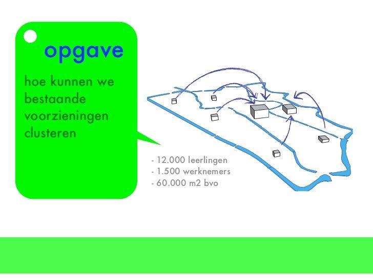 Dsm Keukens Betekenis : Architectencafe Utrecht 31 oktober 2011 presentatie