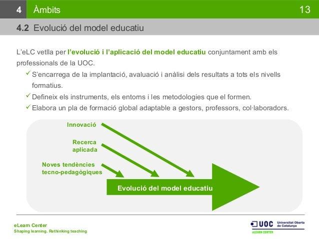 eLearn Center Shaping learning. Rethinking teaching 13 4.2 Evolució del model educatiu 4 Àmbits L'eLC vetlla per l'evoluci...