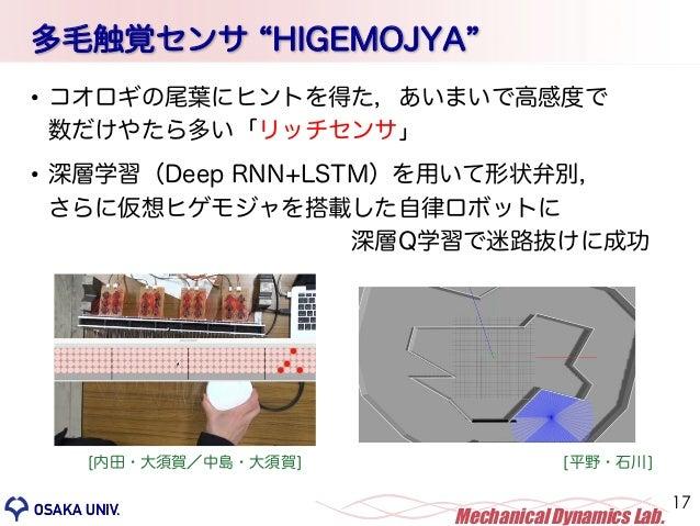 OSAKA UNIV. MechanicalDynamics Lab.OSAKA UNIV. • • •