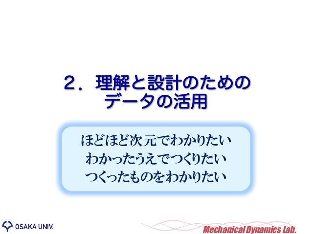 OSAKA UNIV. MechanicalDynamics Lab.OSAKA UNIV. 7 0 0.05 0.1 0.15 0.2 0.25 0.3 time(second) 60 70 80 90 100 110 120 130 Ang...
