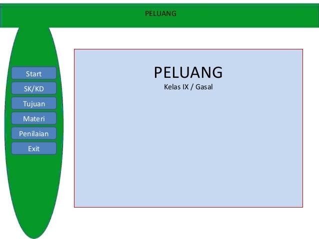 PELUANG  Start      PELUANG SK/KD          Kelas IX / Gasal Tujuan MateriPenilaian  Exit