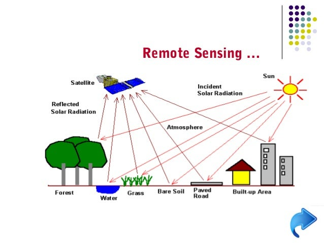 remote sencing In remote sensing, a division c event, teams use remote sensing image, such as photographic and spectroscopic information, to analyze data and/or make climate models.