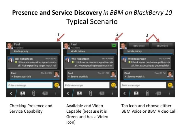 Presence and Service Discovery in BBM on BlackBerry 10Typical ScenarioChecking Presence andService CapabilityAvailable and...