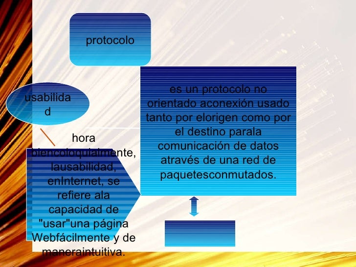 protocolo y usabilidad en internet Slide 2