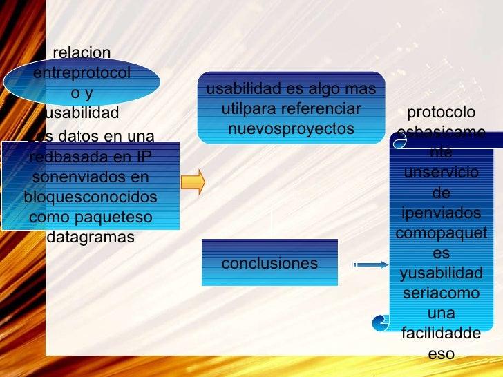 protocolo y usabilidad en internet Slide 3