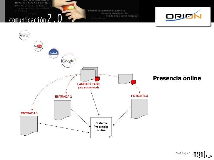 <ul><li>Presencia online </li></ul>