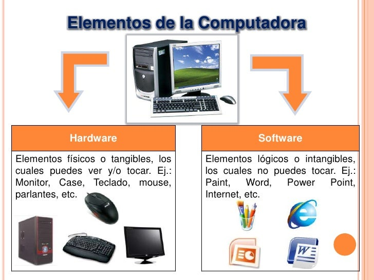 la computadora y sus elementos On elementos de la computadora