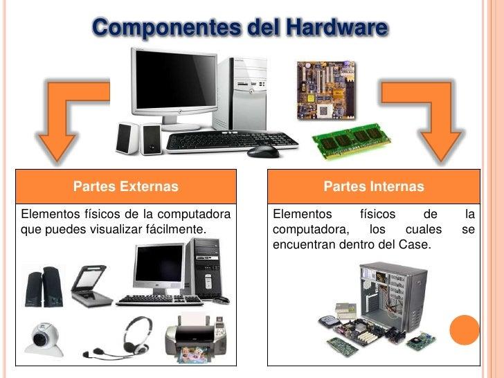 La computadora y sus elementos for Elementos de hardware