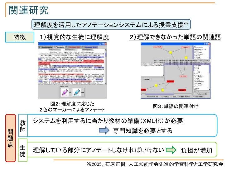 アノテートによる単語情報を活用したプレゼンテーションにおけるリアルタイム相互支援システムの提案と実装