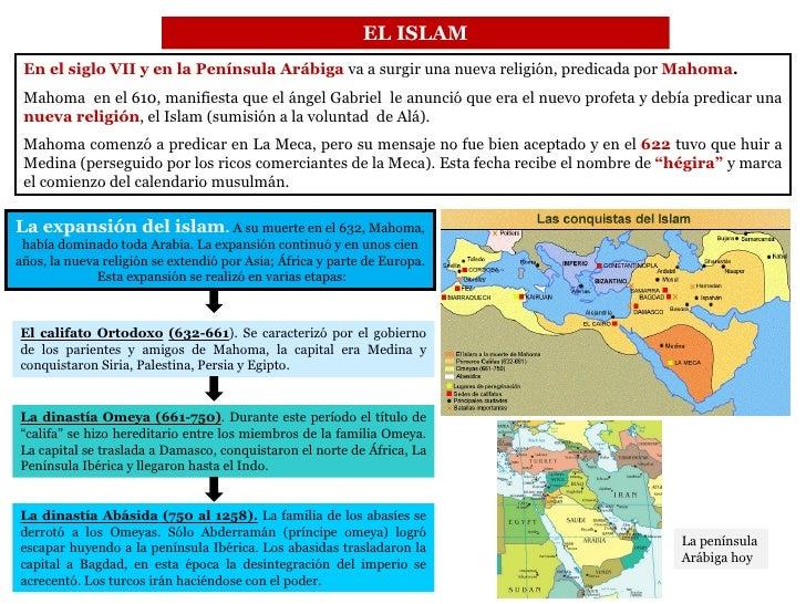 EL ISLAM En el siglo VII y en la Península Arábiga  va a surgir una nueva religión, predicada por  Mahoma .  Mahoma  en el...