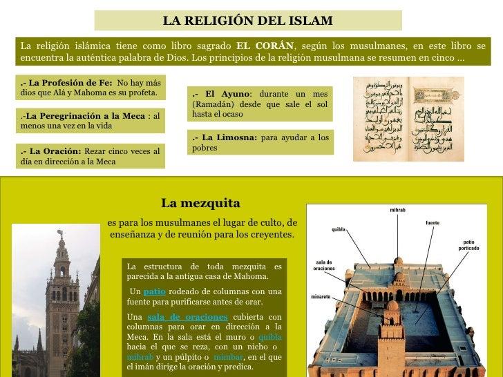 Presen grafica islam1 Slide 3
