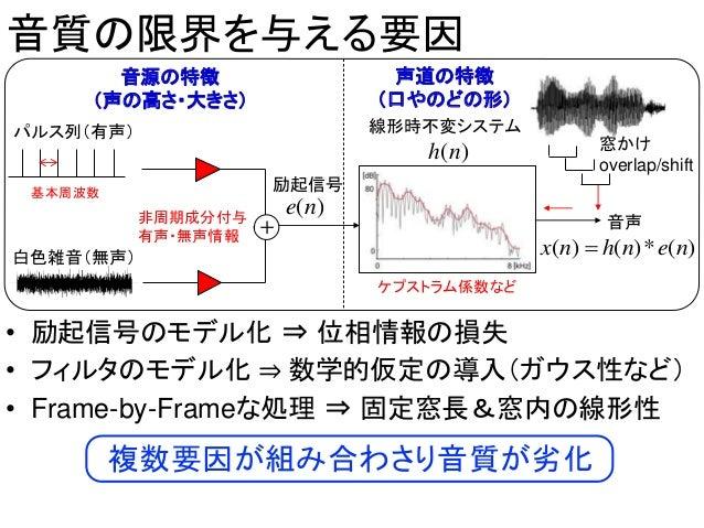 A Method of Speech Waveform Synthesis based on WaveNet considering Speech Generation Process