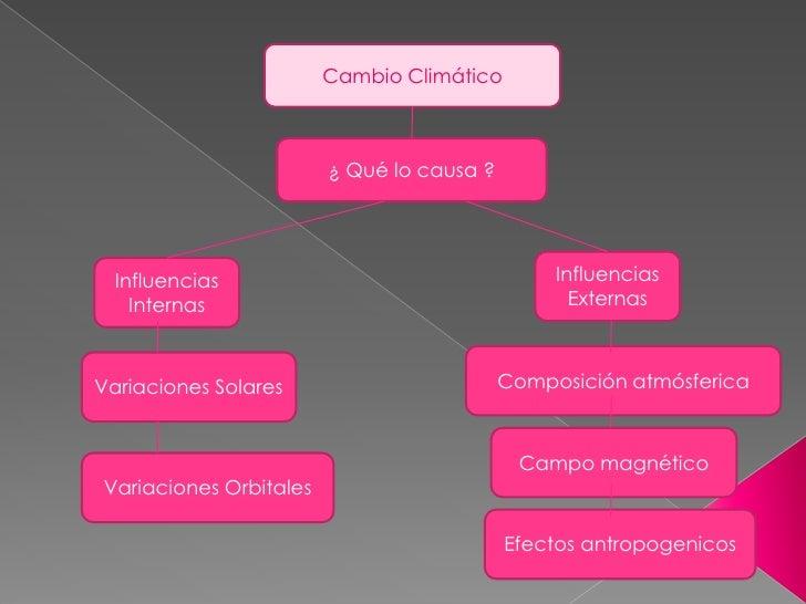 Presen Pdf Slide 2