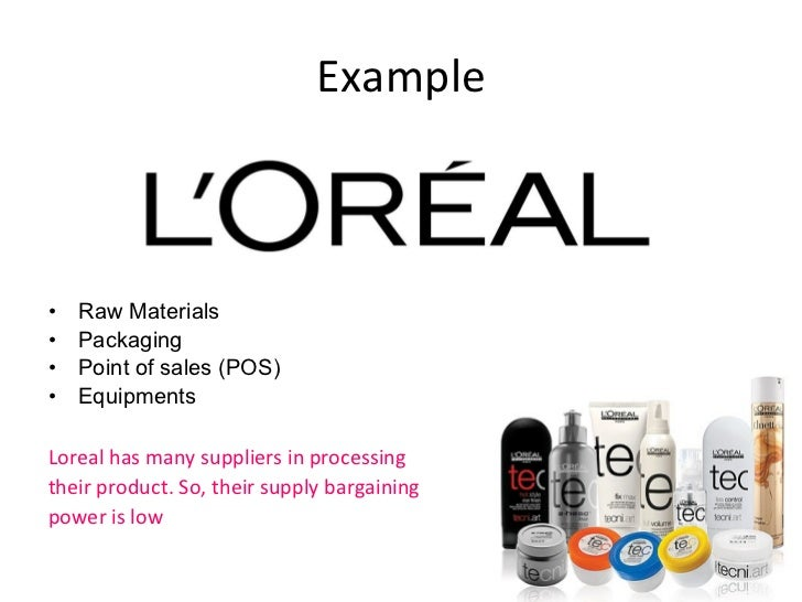 l oreal five force analysis Read 14 publications, and contact etzael espino pérez  l'oréal research and innovation  and thermogravimetric analysis (tga), respectively atomic force.