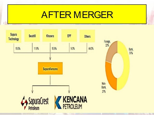 strategic management on sapura kencana I was not the major shareholder of then sapurakencana  his private vehicle -  asset management company, kencana capital sdn bhd still.