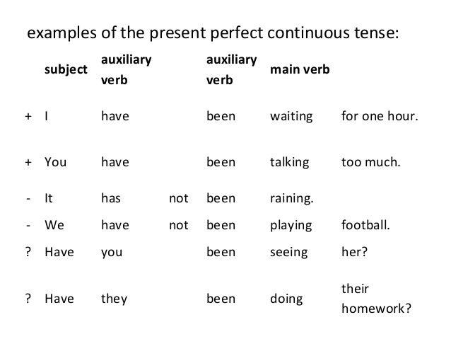 present perfect continuous essay