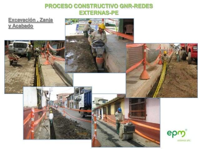 PROCESO CONSTRUCTIVO GNR-REDES                       EXTERNAS-PEExcavación , Zanjay Acabado