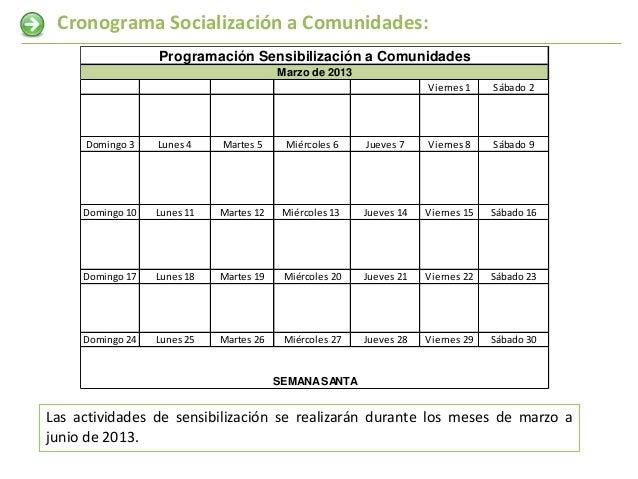 Cronograma Socialización a Comunidades:                  Programación Sensibilización a Comunidades                       ...