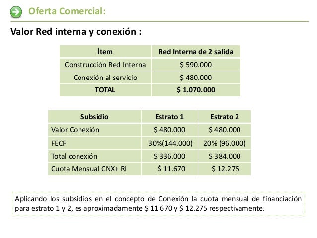 Oferta Comercial:Valor Red interna y conexión :                            Ítem            Red Interna de 2 salida        ...