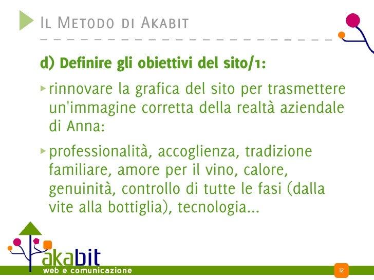 Il Metodo di Akabit  d) Definire gli obiettivi del sito/1:  rinnovare la grafica del sito per trasmettere  un'immagine cor...
