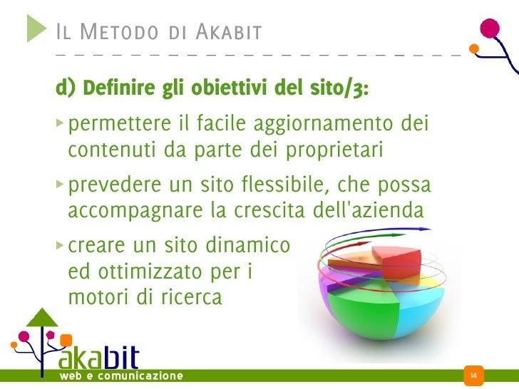 Il Metodo di Akabit  d) Definire gli obiettivi del sito/3:  permettere il facile aggiornamento dei  contenuti da parte dei...