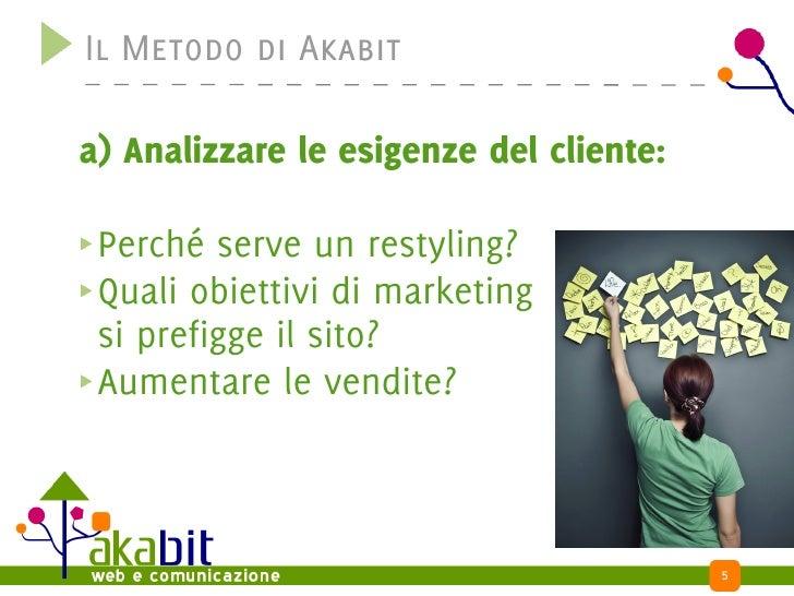 Il Metodo di Akabit  a) Analizzare le esigenze del cliente:   Perché serve un restyling?  Quali obiettivi di marketing  si...