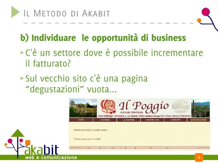 Il Metodo di Akabit  b) Individuare le opportunità di business  C'è un settore dove è possibile incrementare  il fatturato...