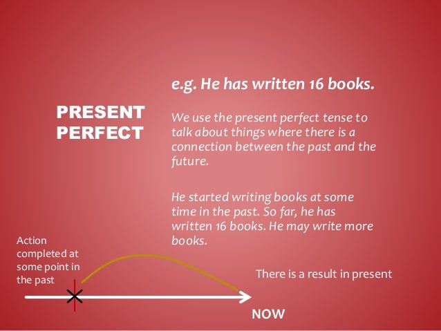 e.g. He has written 16 books. We use the present perfect tense to talk about things where there is a connection between th...
