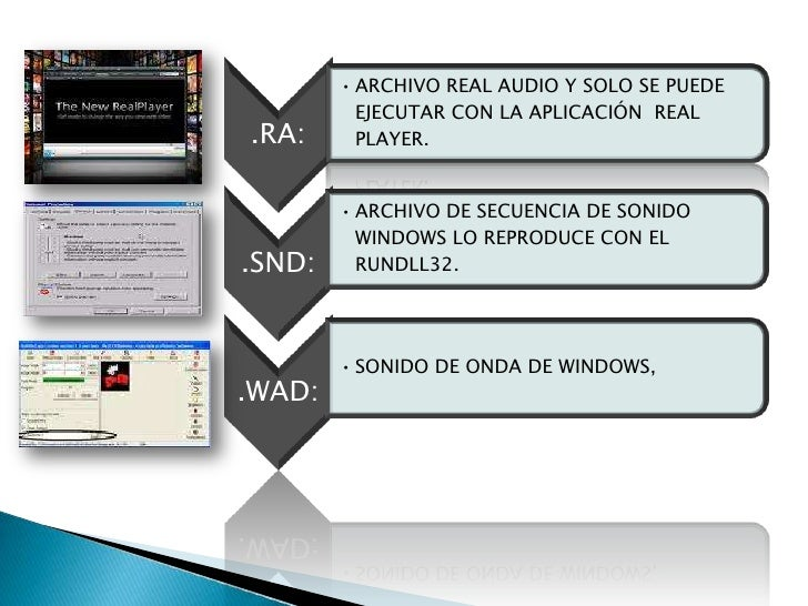 ARCHIVOS DE VIDEO COMPRIMIDO EJECUTABLE  CON WINDOWS MEDIA Y REPRODUCTORES COMERCIALES<br />