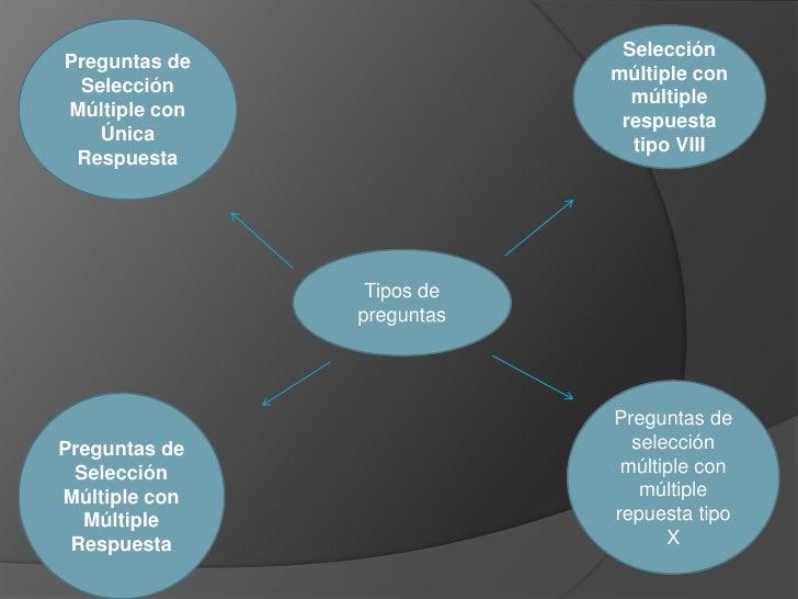 Preguntas de Selección Múltiple con Única Respuesta<br />Selección múltiple con múltiple respuesta tipo VIII<br />Tipos de...
