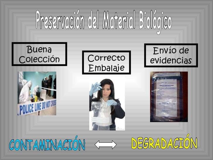 Preservación del Material Biológico Buena Colección Correcto Embalaje Envío de evidencias CONTAMINACIÓN DEGRADACIÓN