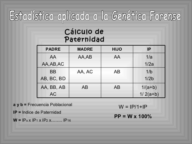 Estadística aplicada a la Genética Forense Cálculo de Paternidad a y b =  Frecuencia Poblacional IP =  Indice de Paternida...