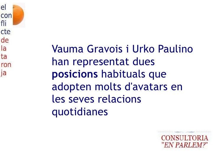 Vauma Gravois i Urko Paulino han representat dues  posicions  habituals que adopten molts d'avatars en les seves relacions...