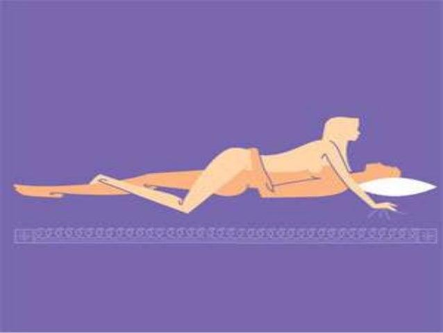Para encontrar el punto G  • Relajar músculo de la pelvis  • Ignorar ganas de orinar