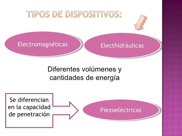 Electromagnéticas        Electhidráulicas             Diferentes volúmenes y             cantidades de energía Se diferenc...