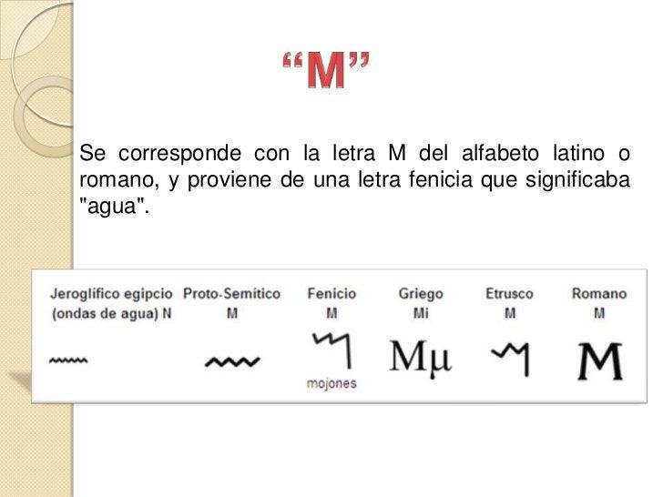 Se corresponde con la letra N del alfabeto latino oromano. La letra semítica Nûn era probablementela imagen de una serpien...