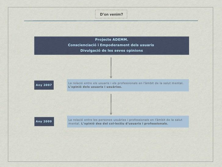 D'on venim? Projecte ADEMM. Conscienciació i Empoderament dels usuaris  Divulgació de les seves opinions La relació entre ...