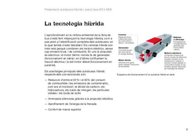 Presentació autobusos híbrids i avanç fase 2014 NXB  La tecnologia híbrida L'aprofundiment en la millora ambiental de la f...