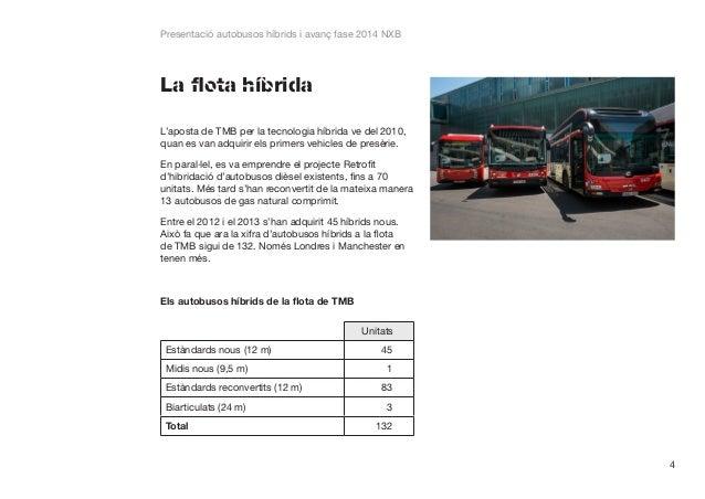 Presentació autobusos híbrids i avanç fase 2014 NXB  La flota híbrida L'aposta de TMB per la tecnologia híbrida ve del 201...