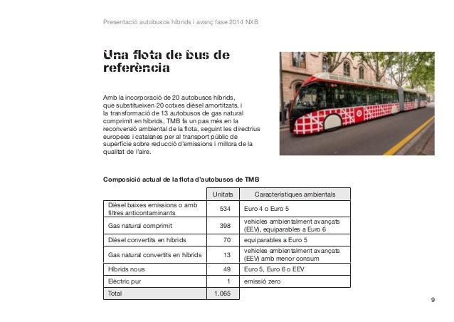 Presentació autobusos híbrids i avanç fase 2014 NXB  Una flota de bus de referència Amb la incorporació de 20 autobusos hí...