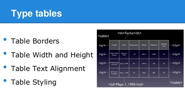 Examples css html for Table font size css