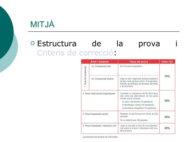 MITJÀ  Estructura de la prova i Criteris de correcció: