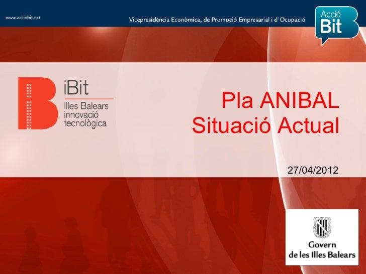 Pla ANIBALSituació Actual         27/04/2012