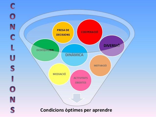 MOTIVACIÓ ACTIVITATS OBERTES MEDIACIÓ Condicions òptimes per aprendre DIVERSIÓ DINÀMICA DESEQUILIBRI PRESA DE DECISIONS CO...