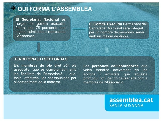 ➔ QUI FORMA L'ASSEMBLEA El Secretariat Nacional és l'òrgan de govern executiu, format per 75 persones que regeix, administ...