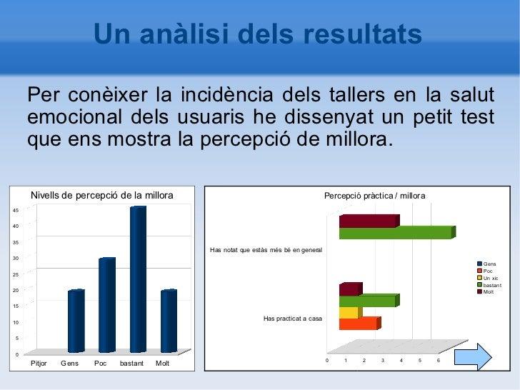 Un anàlisi dels resultats Per conèixer la incidència dels tallers en la salut emocional dels usuaris he dissenyat un petit...