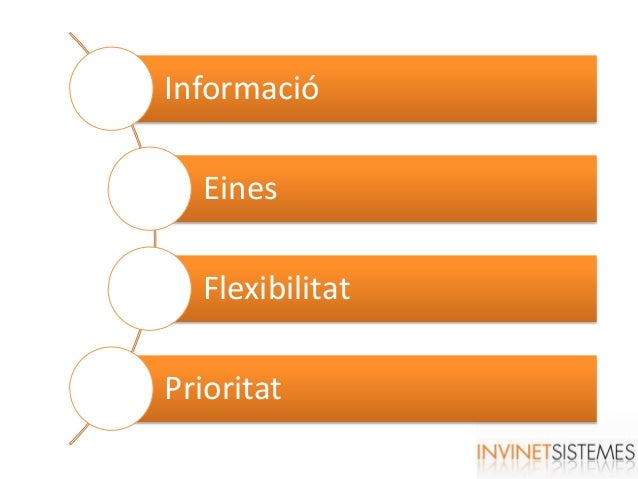 Informació Eines Flexibilitat Prioritat
