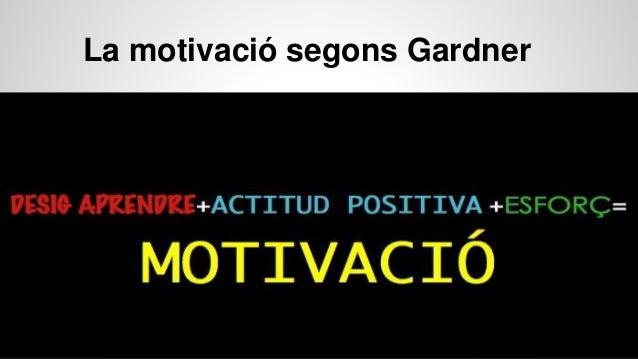 La motivació segons Gardner Esforç per aprendre una llengua Desig d'aprendre Satisfacció amb la tasca d'aprendre